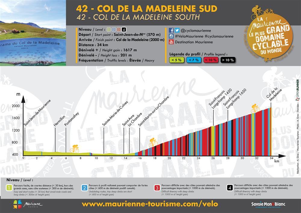 PROFIL / Col de la Madeleine © Alexandre Gros / Maurienne Tourisme