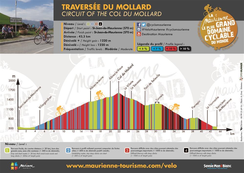 Traversée du Mollard - profil © © Alexandre Gros / Maurienne Tourisme