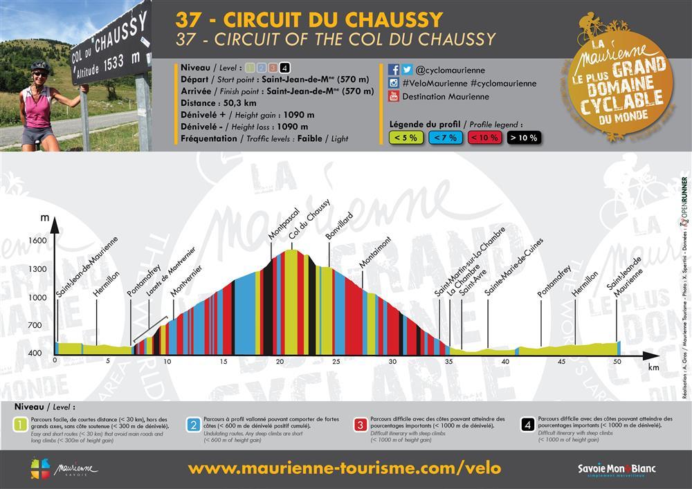 Profil / Circuit du Chaussy © Alexandre Gros / Maurienne Tourisme