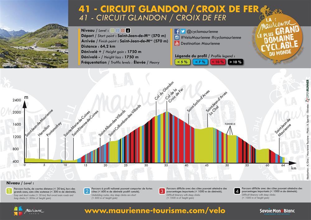 PROFIL / Circuit Glandon - Croix de Fer © Alexandre Gros / Maurienne Tourisme