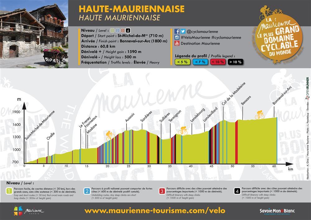 Profil - Haute Mauriennaise © Alexandre Gros / Maurienne Tourisme