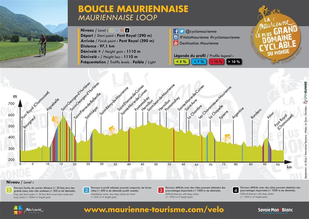 Boucle Mauriennaise © Alexandre Gros / Maurienne Tourisme