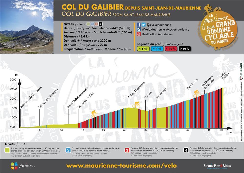 PROFIL / Col du Galibier depuis Saint-Jean © Alexandre Gros / Maurienne Tourisme