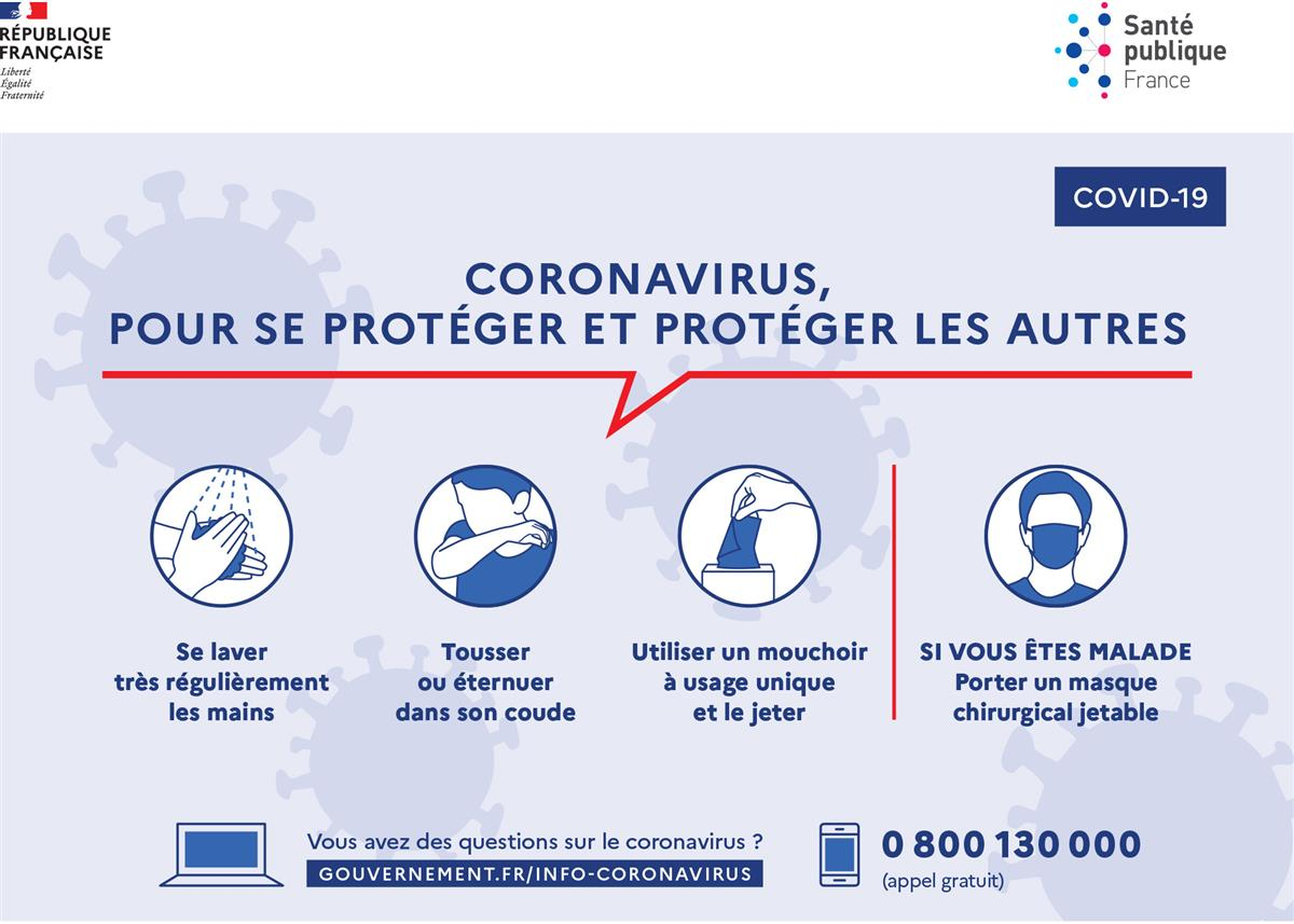 INFORMATIONS COVID-19 / FERMETURE CCMG